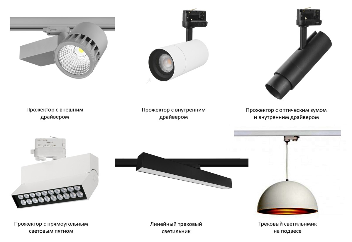 Виды трековых светильников