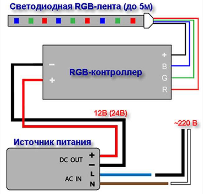 Схема подключения многоцветной RGB-ленты