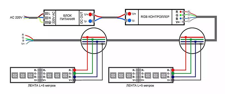 Схема подключения нескольких RGB-лент без усилителей