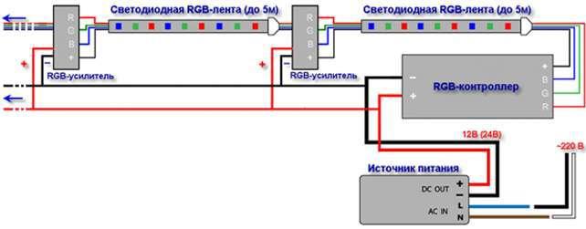 Схема подключения нескольких RGB-лент c усилителем