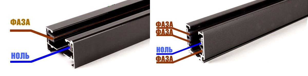 Расположение фазовых проводников